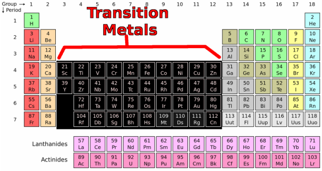 Transition metals chemistry h project the transition elements make up groups 3 through 12 of the periodic table these elements all of which are metals include iron cobalt copper zinc urtaz Image collections